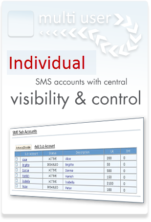 click sms accounts